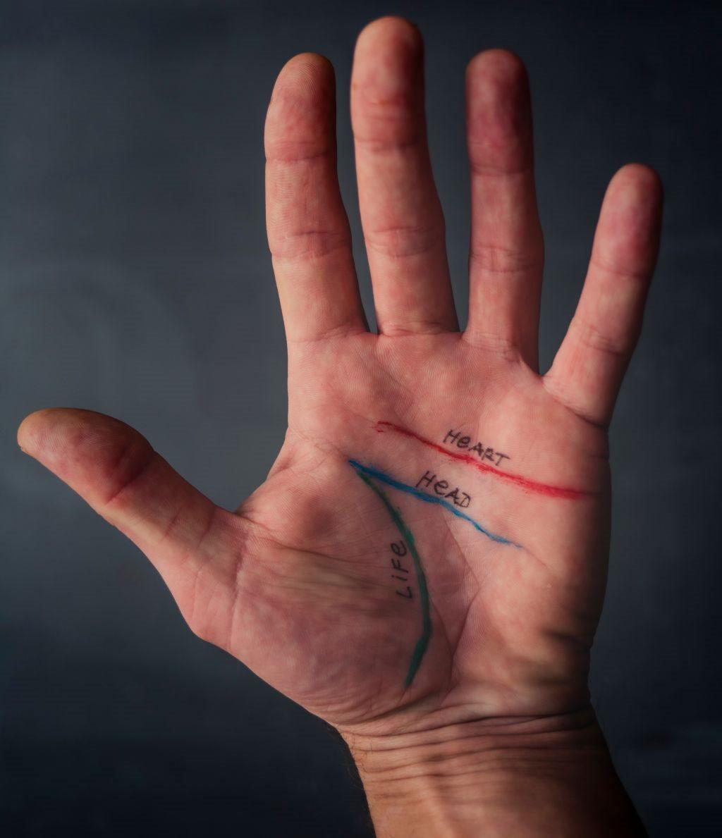 symbol,anatomy,thumb,caucasian,line,palm,concept,sign,skin,astro