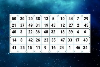 Tabela za zamišljanje želja i predviđanje budućnosti